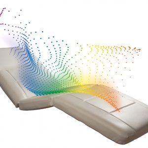 blazina z zvočno terapijo in infrardečim toplotnim učinkom